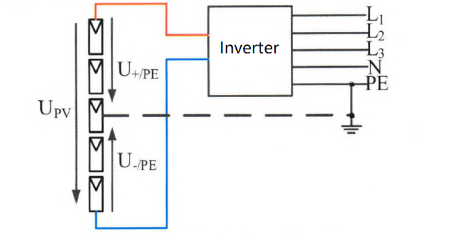 A Brief Analysis of PV Module PID Phenomenon