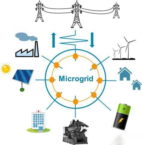 Micro Grid Technology